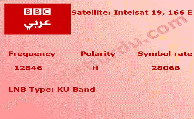 BBC-Arabic-Channel-Frequency